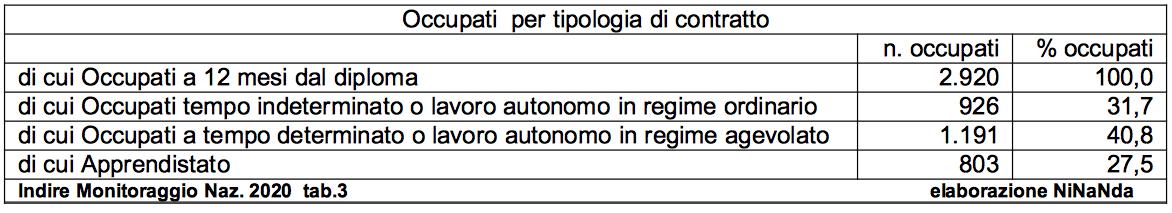 tab.03